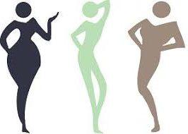 anorex-bulimia.com-typy teloslogenia